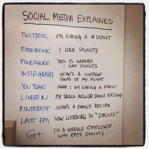 Social media, explained.