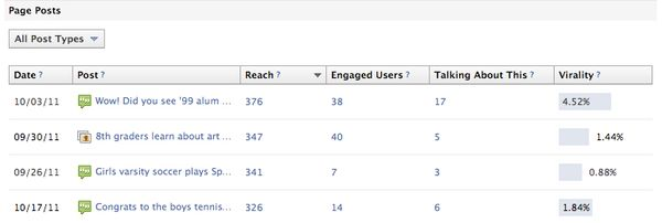 Facebook-insights-posts