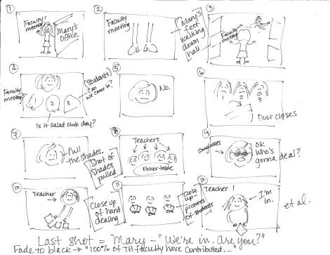 """Storyboard for """"All In"""" video concept"""