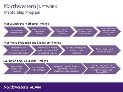 Alumni Training_Mentoring Webinar Slides