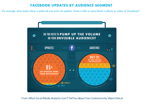 Pages from social-media-analytics-report.fw